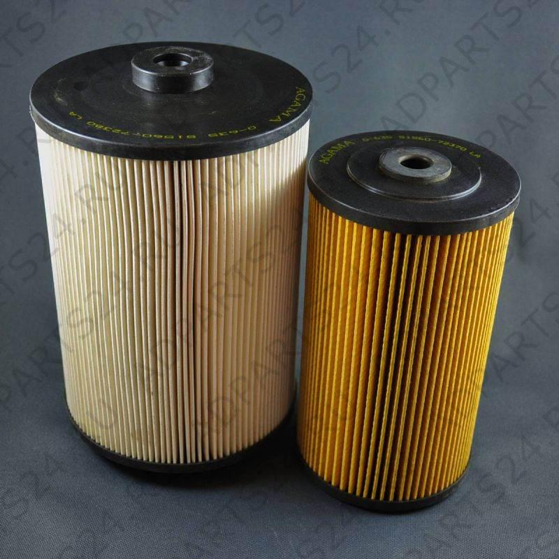 Масляный фильтр O-635